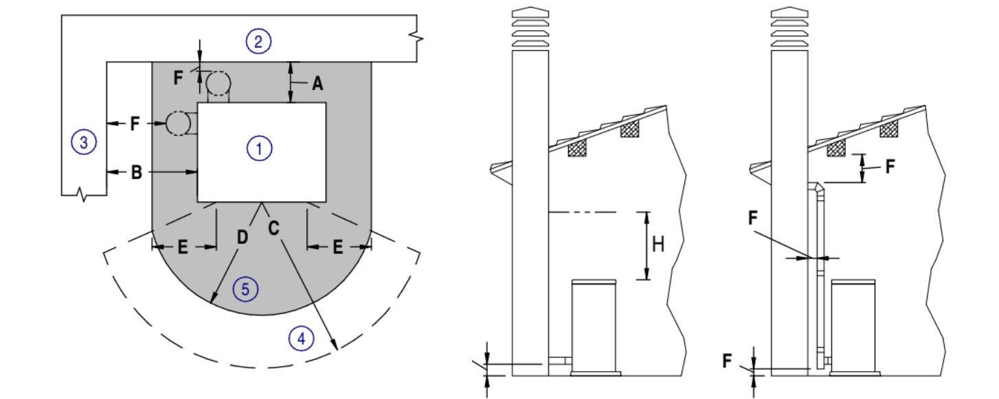 montaggio stufa a pellet