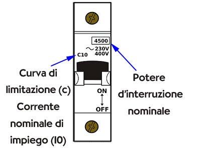 interruttore-magnetotermico-come-funziona