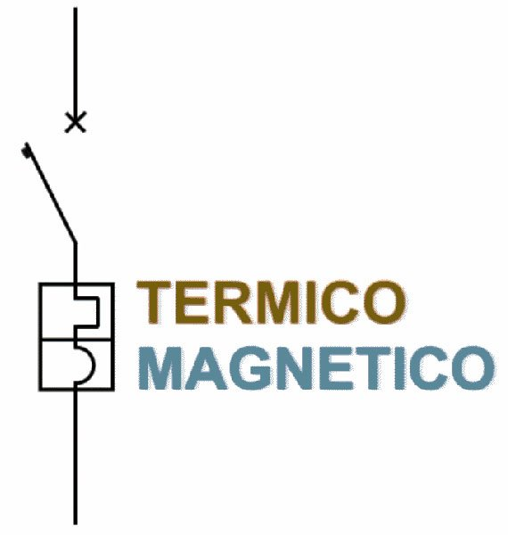 interruttore-magnetotermico-differenziale