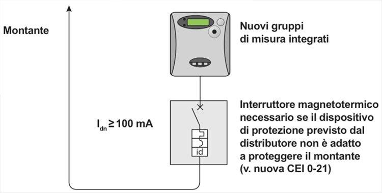 normative-impianti-elettrici-novita