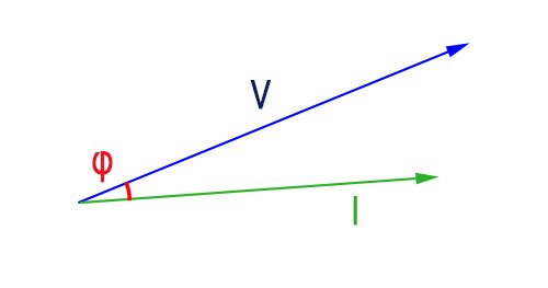 rifasare-corrente-trifase